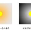 意外と大事な照明の反射率