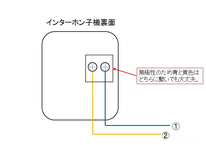 いんコキオモテメン