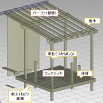 ウッドデッキDIY施工計画⑤ 我が家のウッドデッキの説明と図面(予定)
