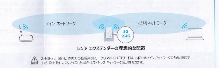 無線LAN中継器 イメージ