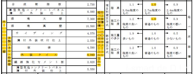 固定資産税計算 外壁2
