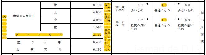固定資産税計算 天井